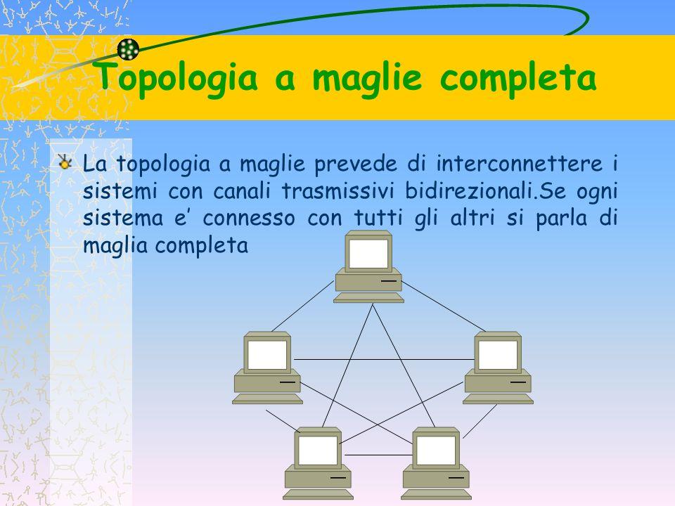Topologia a maglie incompleta La topologia a maglie prevede di interconnettere i sistemi con canali trasmissivi bidirezionali.Se un o piu' sistema non e' connesso con tutti gli altri si parla di maglia incompleta