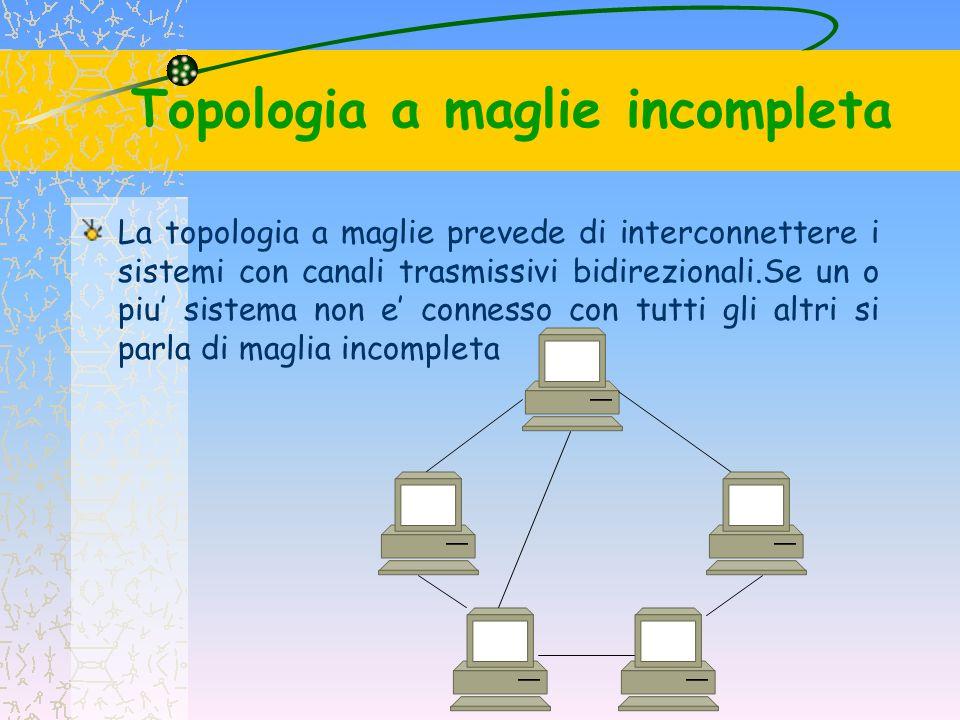 Topologia a maglie incompleta La topologia a maglie prevede di interconnettere i sistemi con canali trasmissivi bidirezionali.Se un o piu' sistema non
