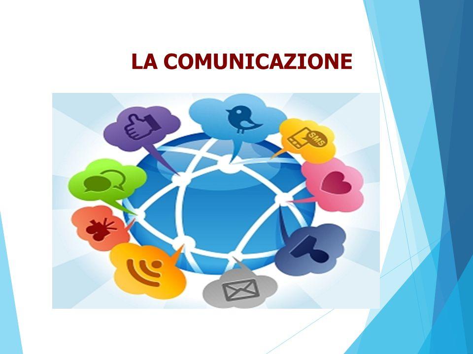 LA COMUNICAZIONE È LO STRUMENTO PRINCIPALE DI RELAZIONE CHE L'UOMO HA A DISPOSIZIONE PER CREARE E MANTENERE L'INTERAZIONE CON I SUOI SIMILI