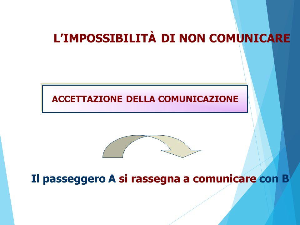 L'IMPOSSIBILITÀ DI NON COMUNICARE Il passeggero A si rassegna a comunicare con B ACCETTAZIONE DELLA COMUNICAZIONE