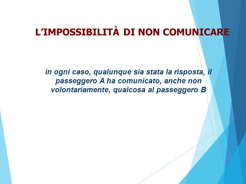 L'IMPOSSIBILITÀ DI NON COMUNICARE in ogni caso, qualunque sia stata la risposta, il passeggero A ha comunicato, anche non volontariamente, qualcosa al passeggero B