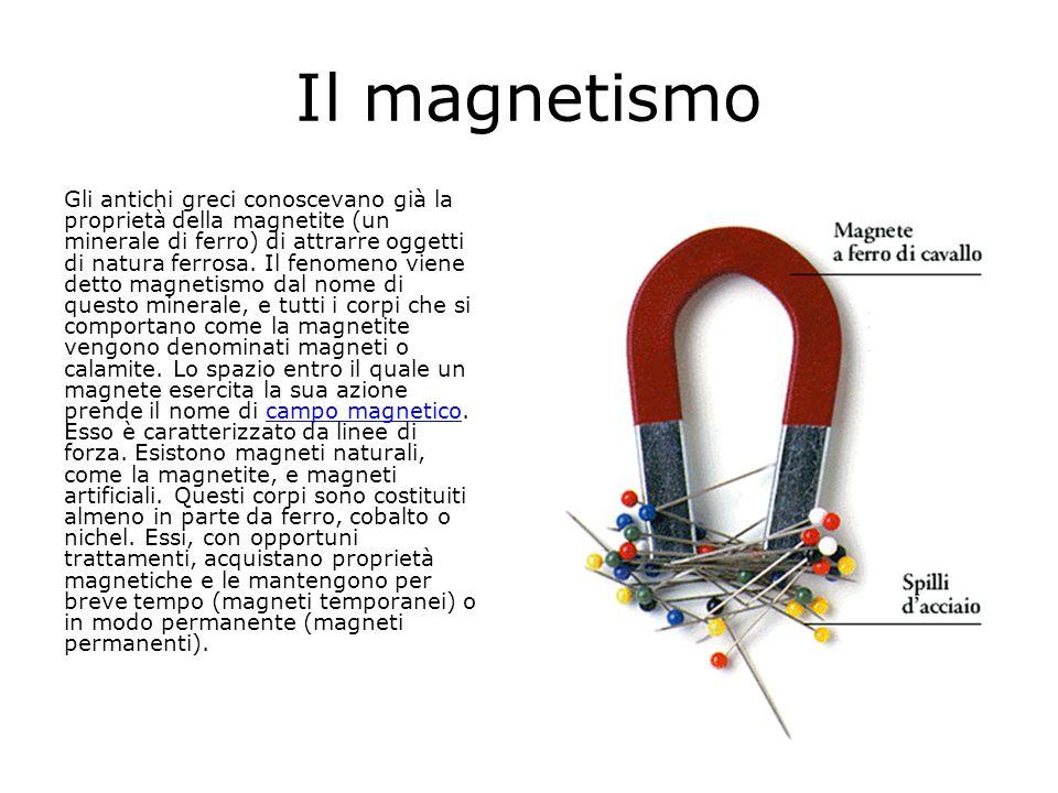 Il magnetismo Gli antichi greci conoscevano già la proprietà della magnetite (un minerale di ferro) di attrarre oggetti di natura ferrosa. Il fenomeno