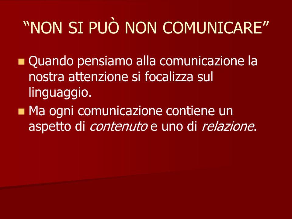 """""""NON SI PUÒ NON COMUNICARE"""" Quando pensiamo alla comunicazione la nostra attenzione si focalizza sul linguaggio. Ma ogni comunicazione contiene un asp"""