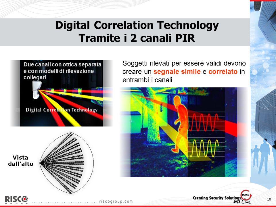 10 Digital Correlation Technology Tramite i 2 canali PIR Soggetti rilevati per essere validi devono creare un segnale simile e correlato in entrambi i