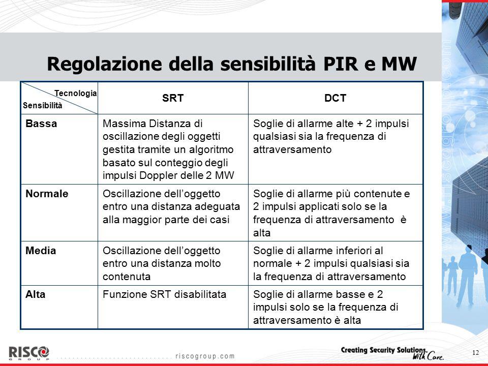 12 Regolazione della sensibilità PIR e MW Soglie di allarme basse e 2 impulsi solo se la frequenza di attraversamento è alta Funzione SRT disabilitata