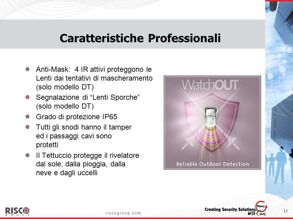"""15 Caratteristiche Professionali Anti-Mask: 4 IR attivi proteggono le Lenti dai tentativi di mascheramento (solo modello DT) Segnalazione di """"Lenti Sp"""