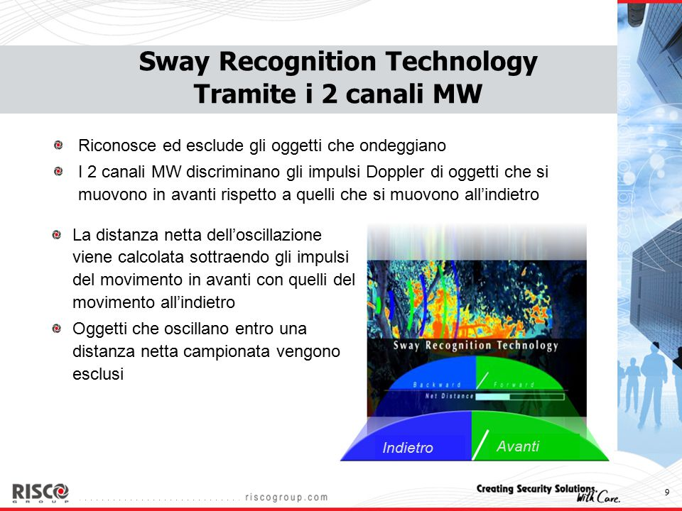 9 Sway Recognition Technology Tramite i 2 canali MW Riconosce ed esclude gli oggetti che ondeggiano I 2 canali MW discriminano gli impulsi Doppler di