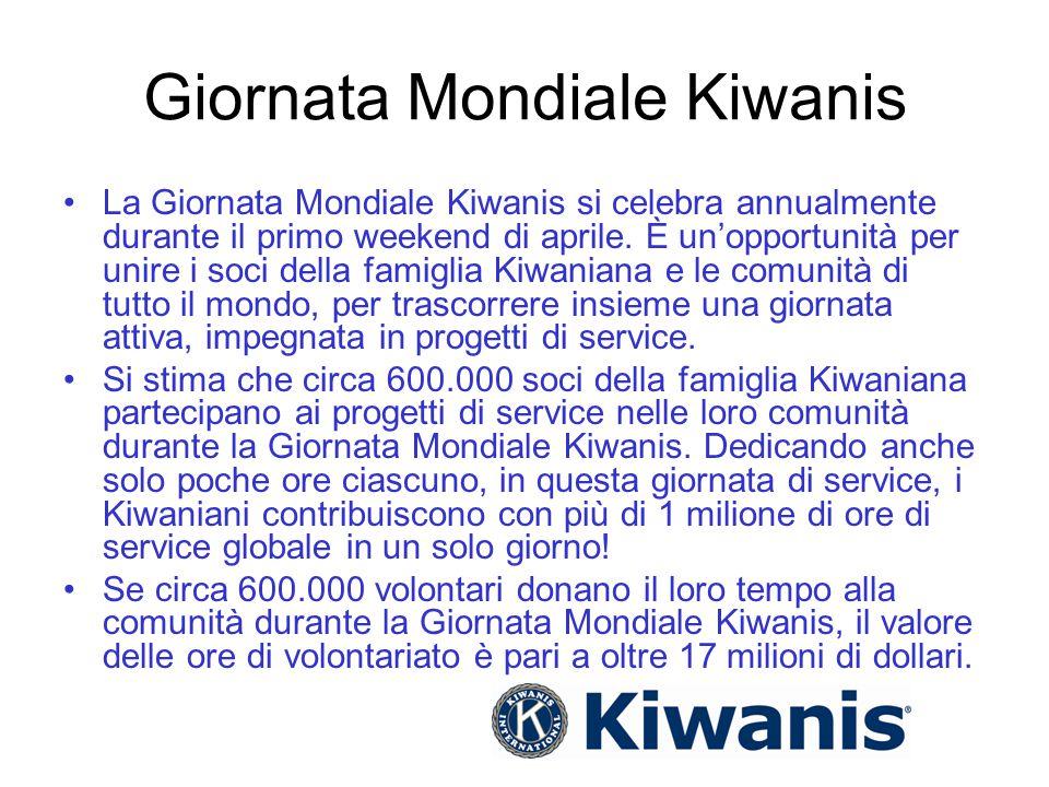 Giornata Mondiale Kiwanis La Giornata Mondiale Kiwanis si celebra annualmente durante il primo weekend di aprile. È un'opportunità per unire i soci de
