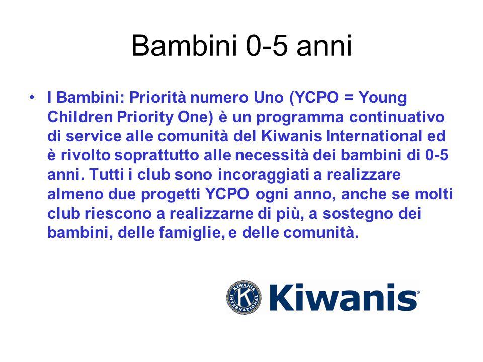 Bambini 0-5 anni I Bambini: Priorità numero Uno (YCPO = Young Children Priority One) è un programma continuativo di service alle comunità del Kiwanis