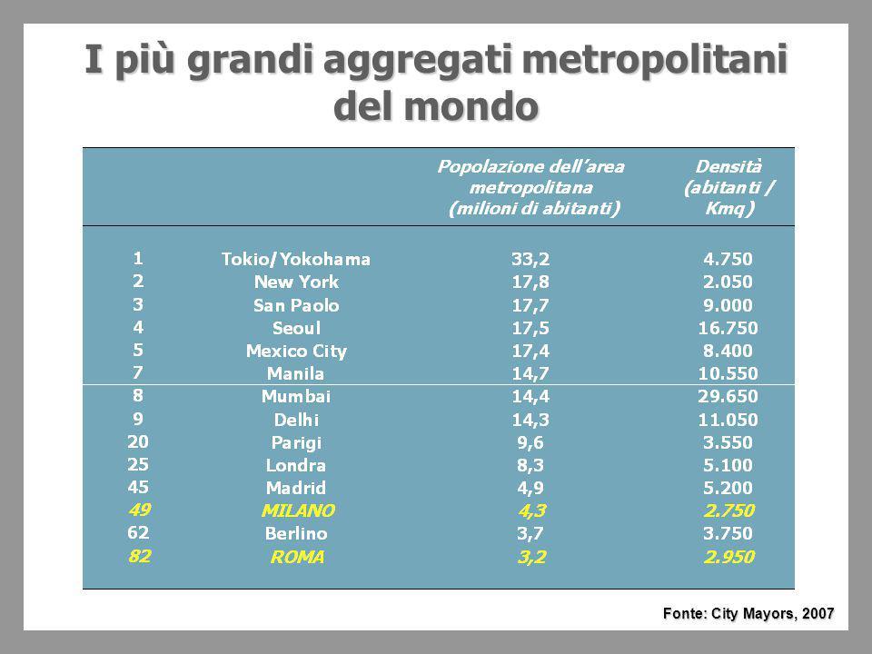 I più grandi aggregati metropolitani del mondo Fonte: City Mayors, 2007