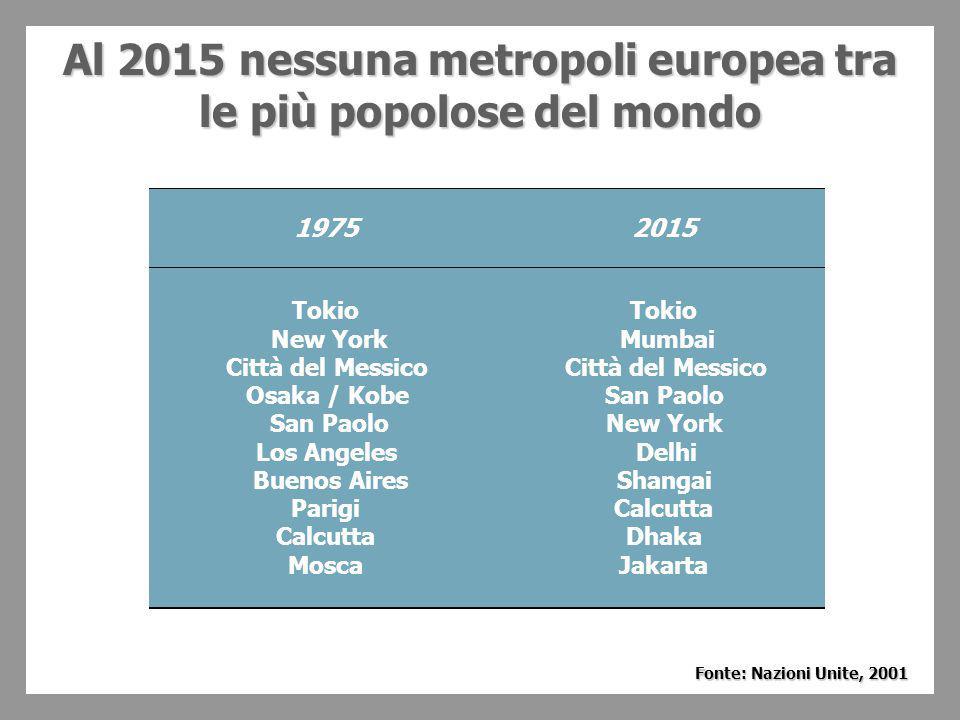 Tra Nord e Sud, le specializzazioni delle città nella criminalità (1) Per 100.000 abitanti (2) Per provincia e per 1.000 autovetture Fonte: Dipartimento della PS, 2006