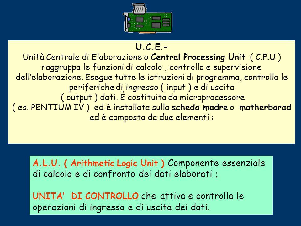 -MEMORIA CENTRALE : che registra le singole istruzioni dei programmi e i dati ; U.C.E. ( Unità Centrale di Elaborazione ) che effettua le operazioni r