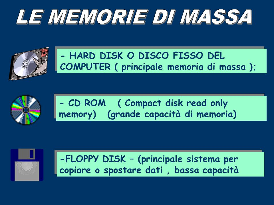 RAM ROM RAM ( Random Access Memory ) memoria usata per la registrazione dei dati e delle istruzioni dei programmi. E' detta anche memoria principale e