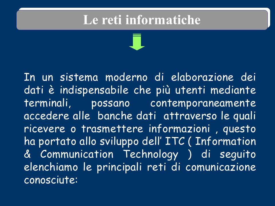 I software o programmi essenziali per il funzionamento del sistema ( elaboratore ) possono essere di due tipi: Software di SISTEMA : che viene solitam