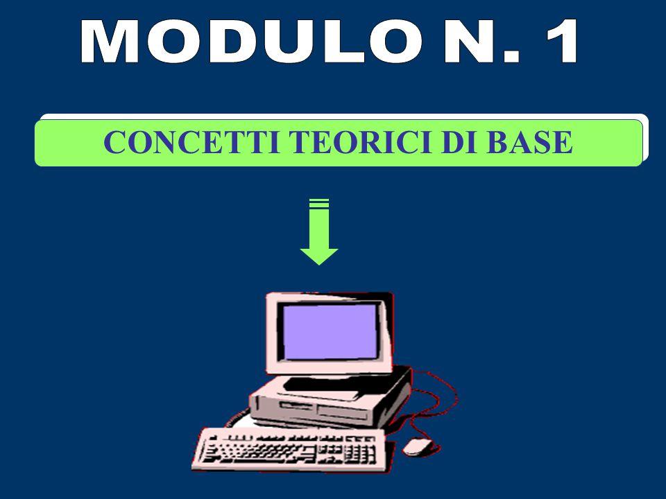 Quali sono i dispositivi di input e output DISPOSITIVI DI INPUT : Tastiera, mouse, scanner, lettore ottico etc.