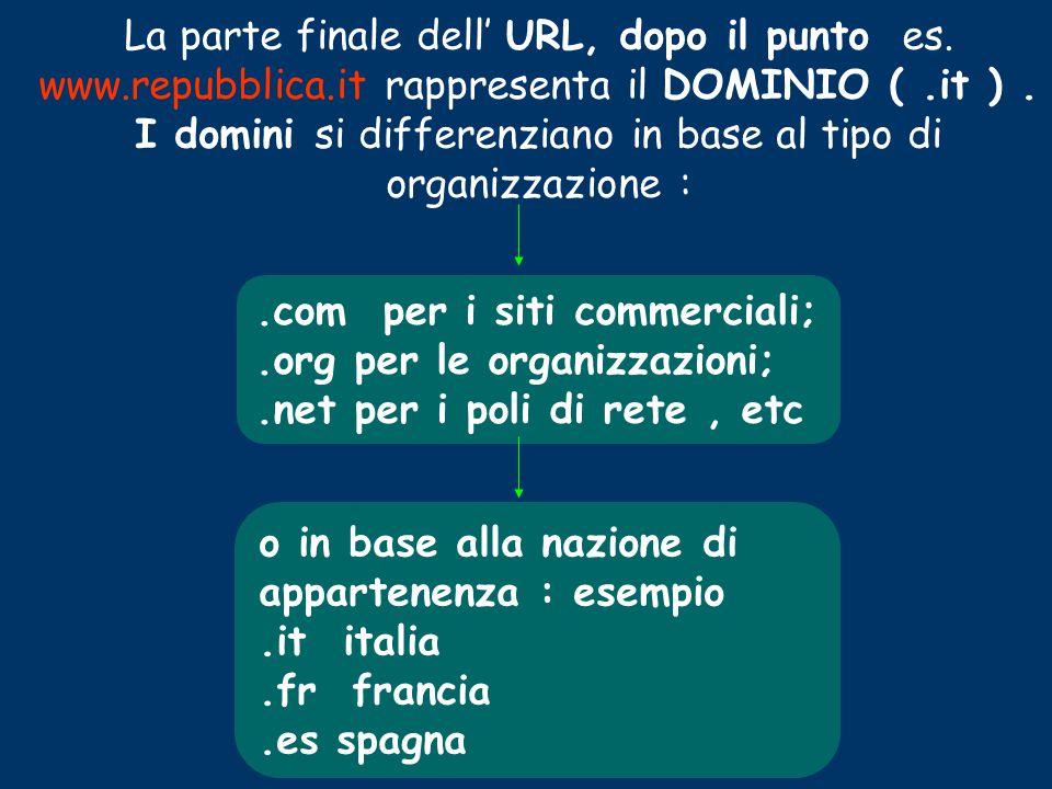 Il linguaggio utilizzato per le pagine è l' HTML ( Hipertext Markup Language ) ed è universale. La Pagina iniziale è chiamata solitamente HOME PAGE me