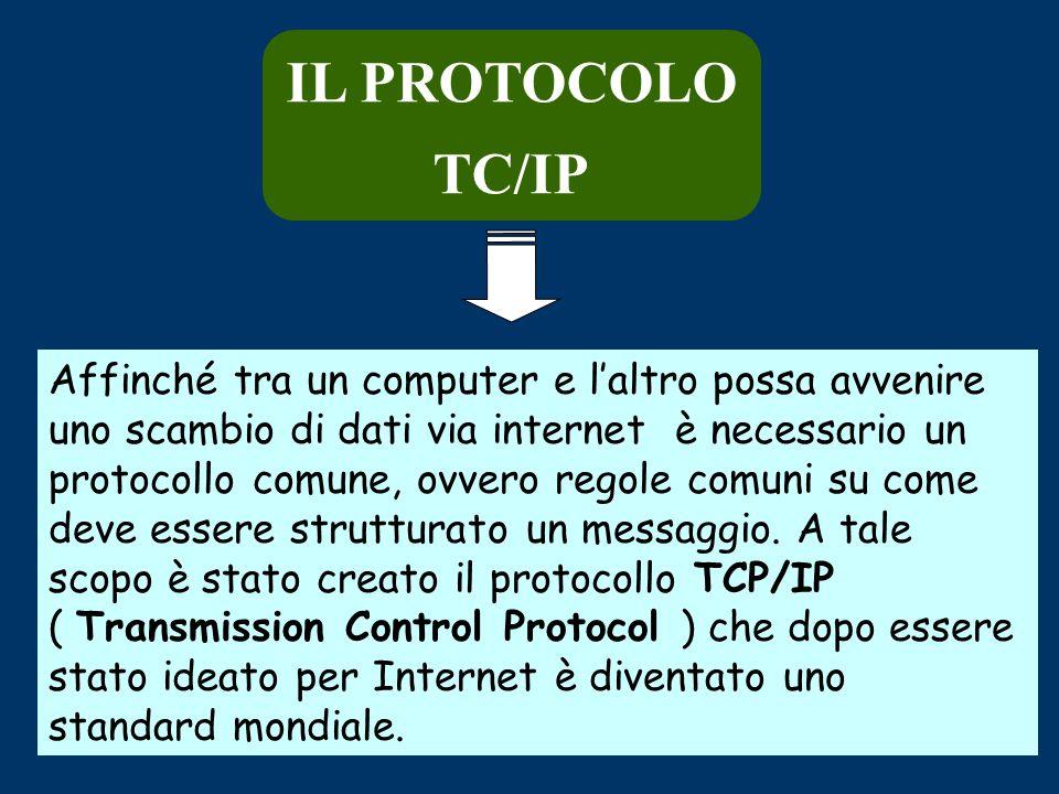 .com per i siti commerciali;.org per le organizzazioni;.net per i poli di rete, etc La parte finale dell' URL, dopo il punto es. www.repubblica.it rap