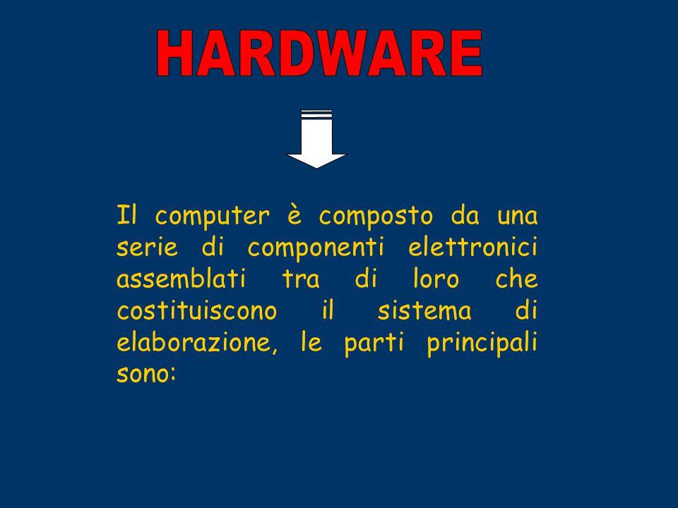 Il computer è composto da una serie di componenti elettronici assemblati tra di loro che costituiscono il sistema di elaborazione, le parti principali sono: