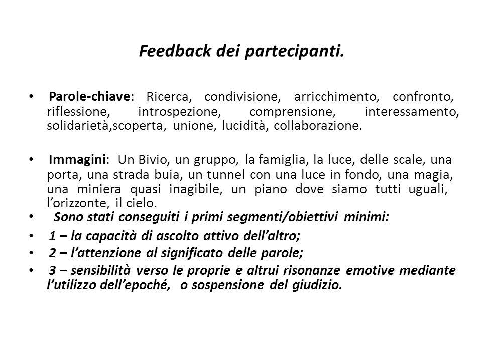 Feedback dei partecipanti. Parole-chiave: Ricerca, condivisione, arricchimento, confronto, riflessione, introspezione, comprensione, interessamento, s