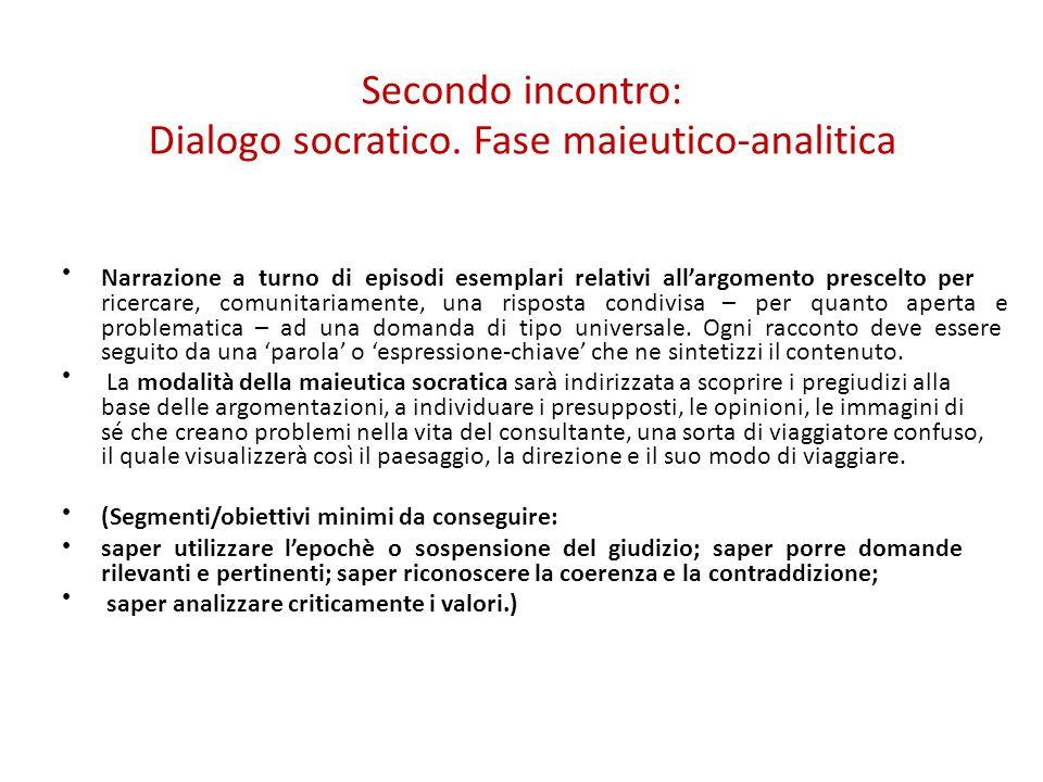 Secondo incontro: Dialogo socratico. Fase maieutico-analitica Narrazione a turno di episodi esemplari relativi all'argomento prescelto per ricercare,