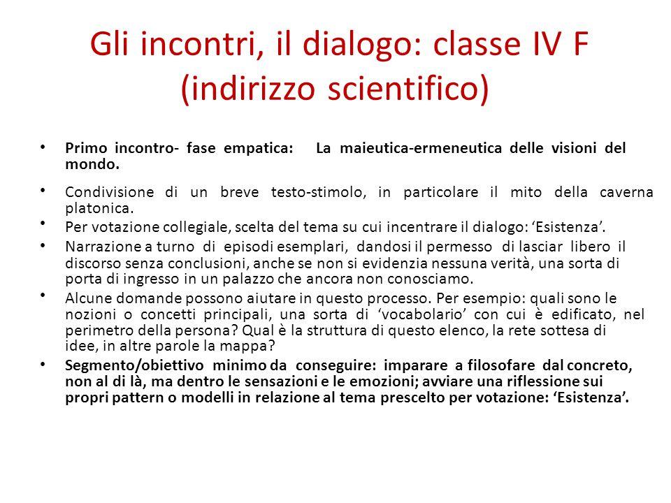 Gli incontri, il dialogo: classe IV F (indirizzo scientifico) La maieutica-ermeneutica delle visioni delPrimo incontro- fase empatica: mondo. Condivis