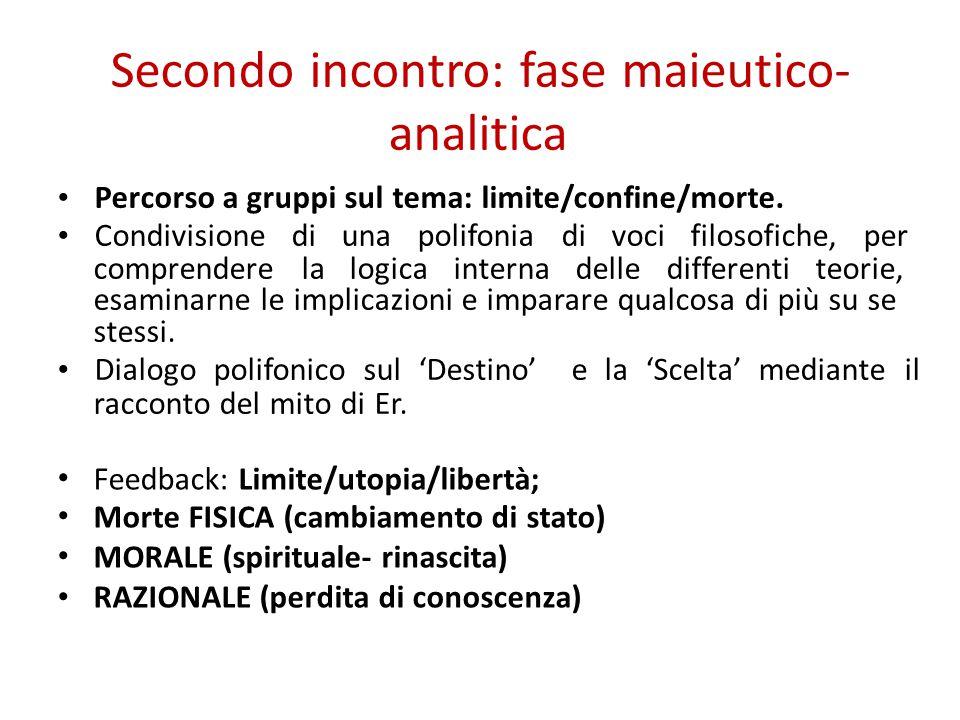 Secondo incontro: fase maieutico- analitica Percorso a gruppi sul tema: limite/confine/morte.