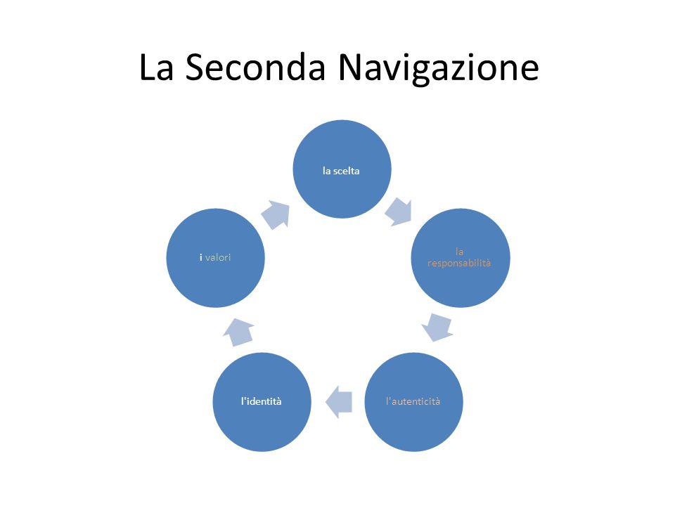 La Seconda Navigazione la scelta la responsabilità l'autenticitàl'identità i valori