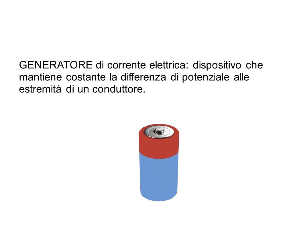 GENERATORE di corrente elettrica: dispositivo che mantiene costante la differenza di potenziale alle estremità di un conduttore.