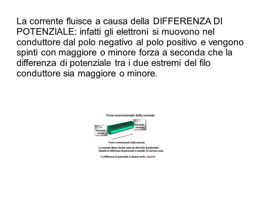 La corrente fluisce a causa della DIFFERENZA DI POTENZIALE: infatti gli elettroni si muovono nel conduttore dal polo negativo al polo positivo e vengo