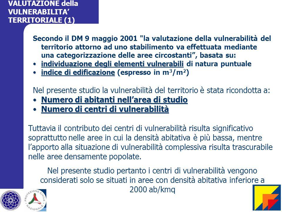 VALUTAZIONE della VULNERABILITA' TERRITORIALE (1) Secondo il DM 9 maggio 2001 la valutazione della vulnerabilità del territorio attorno ad uno stabilimento va effettuata mediante una categorizzazione delle aree circostanti , basata su: individuazione degli elementi vulnerabiliindividuazione degli elementi vulnerabili di natura puntuale indice di edificazioneindice di edificazione (espresso in m 3 /m 2 ) Nel presente studio la vulnerabilità del territorio è stata ricondotta a: Numero di abitanti nell'area di studioNumero di abitanti nell'area di studio Numero di centri di vulnerabilitàNumero di centri di vulnerabilità Tuttavia il contributo dei centri di vulnerabilità risulta significativo soprattutto nelle aree in cui la densità abitativa è più bassa, mentre l'apporto alla situazione di vulnerabilità complessiva risulta trascurabile nelle aree densamente popolate.