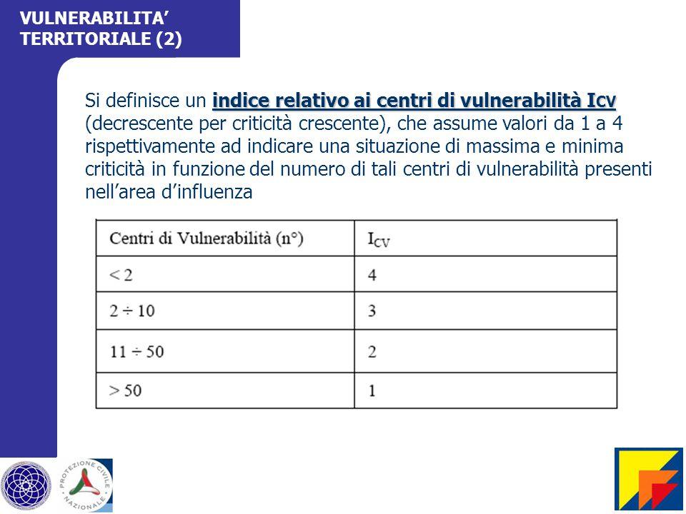 VULNERABILITA' TERRITORIALE (2) indice relativo ai centri di vulnerabilità I CV Si definisce un indice relativo ai centri di vulnerabilità I CV (decre