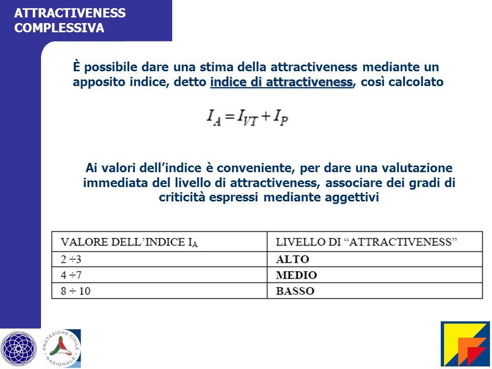 ATTRACTIVENESS COMPLESSIVA indice di attractiveness È possibile dare una stima della attractiveness mediante un apposito indice, detto indice di attractiveness, così calcolato Ai valori dell'indice è conveniente, per dare una valutazione immediata del livello di attractiveness, associare dei gradi di criticità espressi mediante aggettivi
