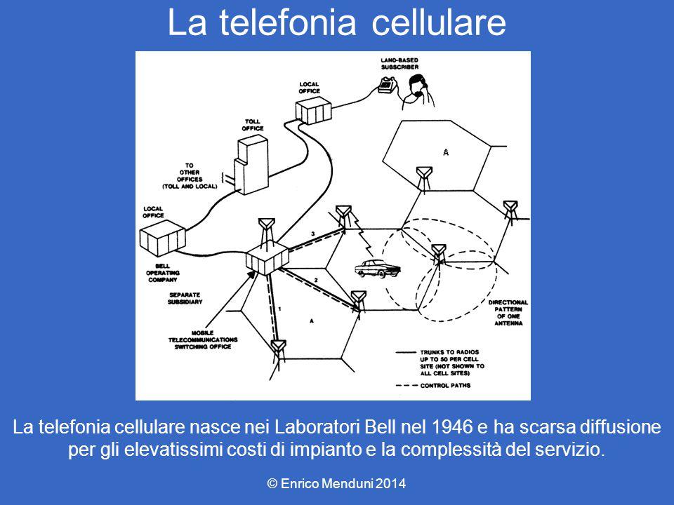 Killer application Gli SMS sono considerati la killer application del telefono cellulare digitale GSM.