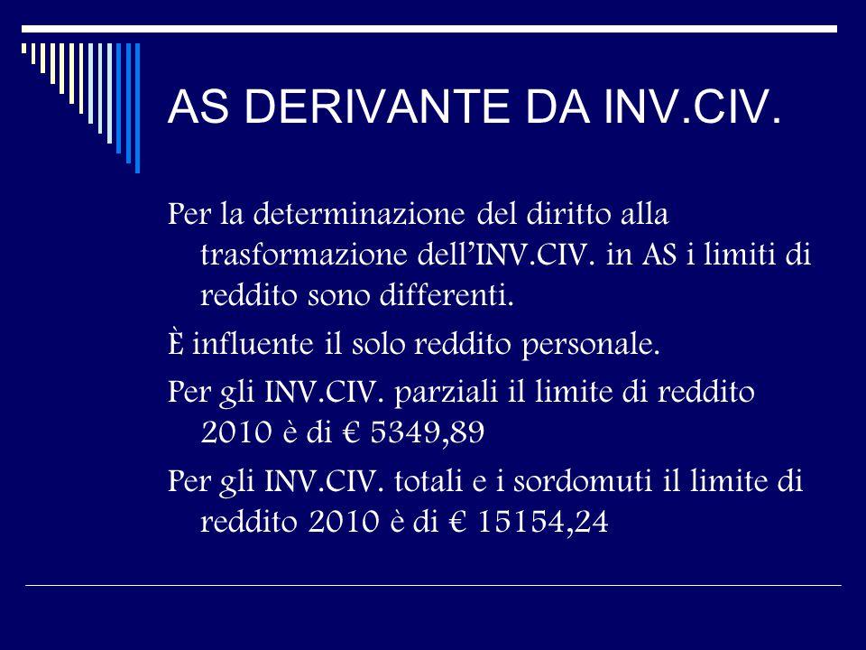 AS DERIVANTE DA INV.CIV. Per la determinazione del diritto alla trasformazione dell'INV.CIV.