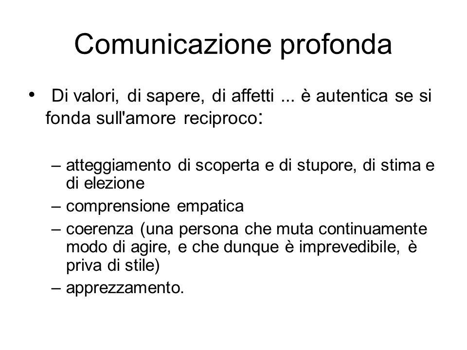 Perché occorre un atto d amore per comunicare.Ciò non è sempre vero, in effetti.