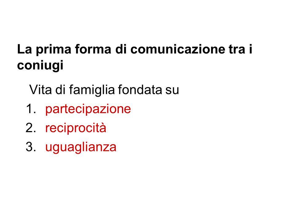 Vita di famiglia fondata su 1.partecipazione 2.reciprocità 3.uguaglianza La prima forma di comunicazione tra i coniugi
