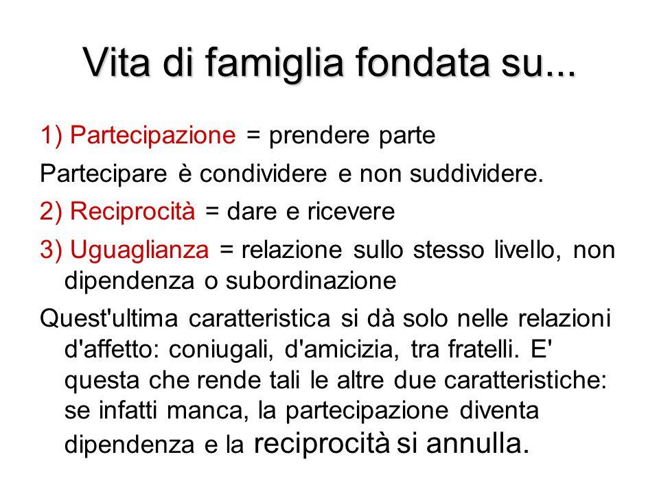 Vita di famiglia fondata su... 1) Partecipazione = prendere parte Partecipare è condividere e non suddividere. 2) Reciprocità = dare e ricevere 3) Ugu
