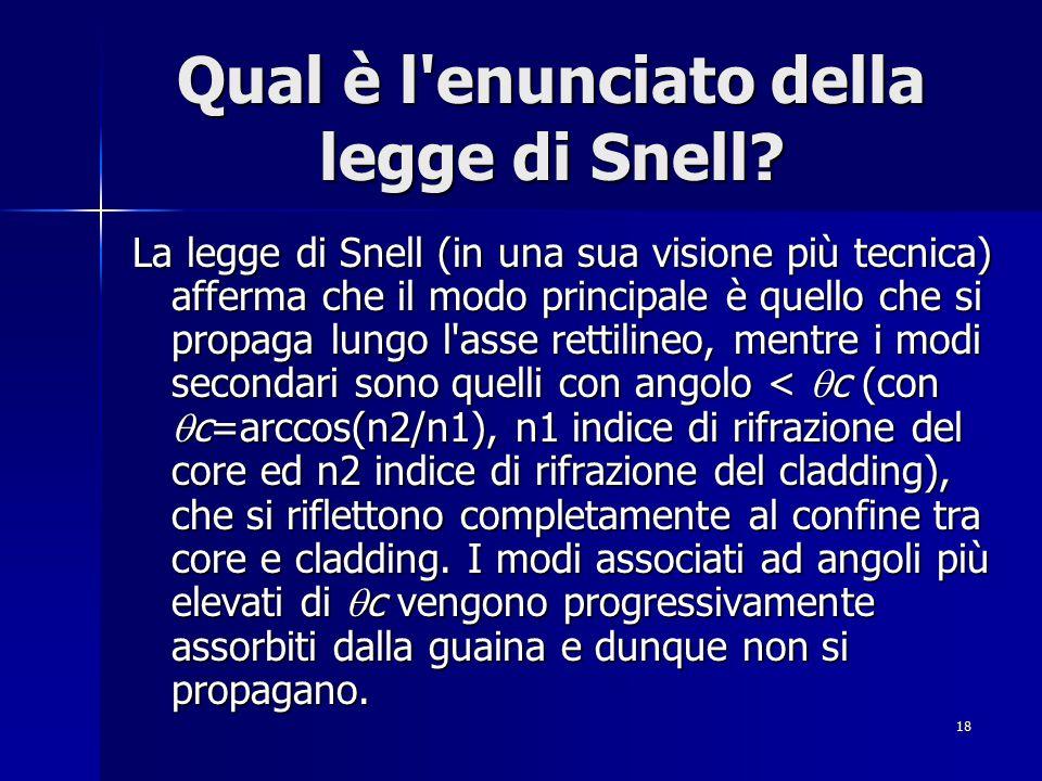 18 Qual è l enunciato della legge di Snell.