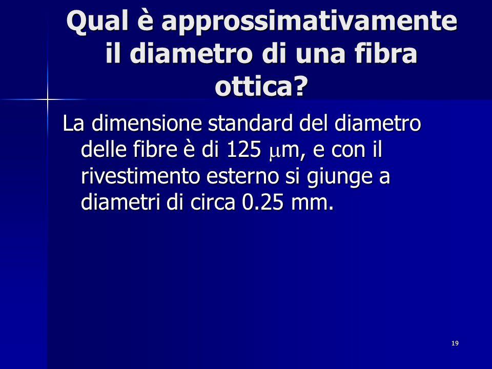19 Qual è approssimativamente il diametro di una fibra ottica.
