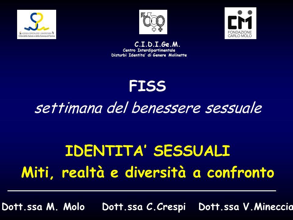 FISS settimana del benessere sessuale IDENTITA' SESSUALI Miti, realtà e diversità a confronto Dott.ssa M. Molo Dott.ssa C.Crespi Dott.ssa V.Mineccia C