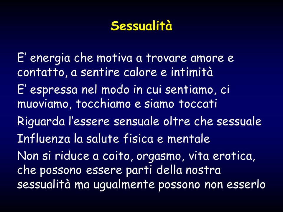 Definizione di Salute sessuale secondo l'O.M.S.