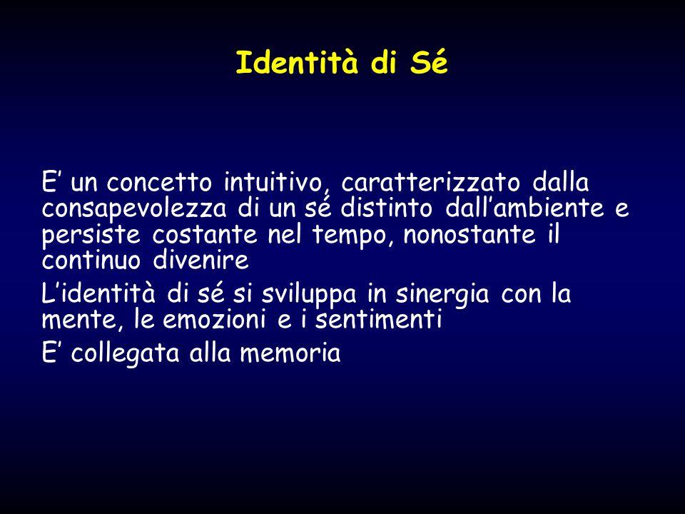 Identità di Sé E' un concetto intuitivo, caratterizzato dalla consapevolezza di un sé distinto dall'ambiente e persiste costante nel tempo, nonostante