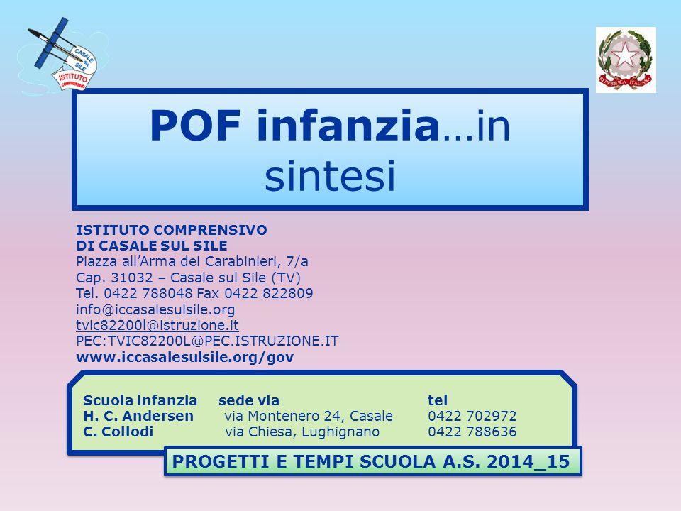 POF infanzia…in sintesi ISTITUTO COMPRENSIVO DI CASALE SUL SILE Piazza all'Arma dei Carabinieri, 7/a Cap. 31032 – Casale sul Sile (TV) Tel. 0422 78804