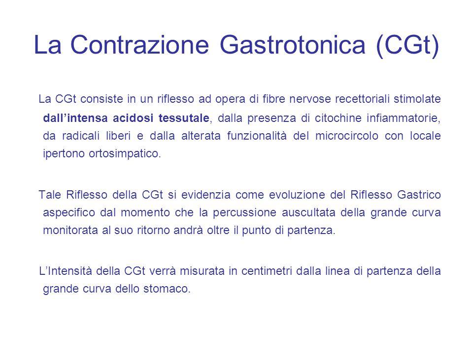 La Contrazione Gastrotonica (CGt) La CGt consiste in un riflesso ad opera di fibre nervose recettoriali stimolate dall'intensa acidosi tessutale, dall