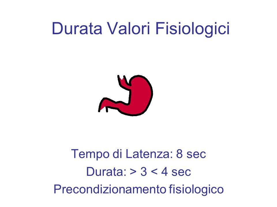 Durata Valori Fisiologici Tempo di Latenza: 8 sec Durata: > 3 < 4 sec Precondizionamento fisiologico