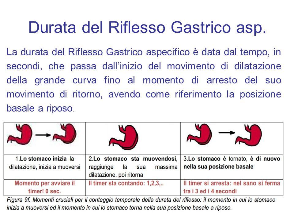 Durata del Riflesso Gastrico asp. La durata del Riflesso Gastrico aspecifico è data dal tempo, in secondi, che passa dall'inizio del movimento di dila