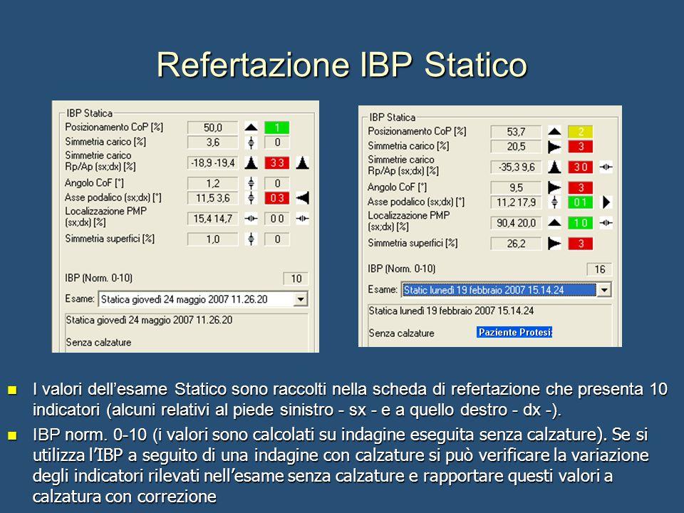 Refertazione IBP Statico I valori dell'esame Statico sono raccolti nella scheda di refertazione che presenta 10 indicatori (alcuni relativi al piede sinistro - sx - e a quello destro - dx -).
