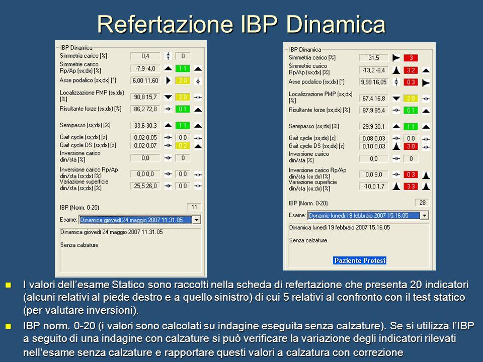 Refertazione IBP Dinamica I valori dell'esame Statico sono raccolti nella scheda di refertazione che presenta 20 indicatori (alcuni relativi al piede destro e a quello sinistro) di cui 5 relativi al confronto con il test statico (per valutare inversioni).