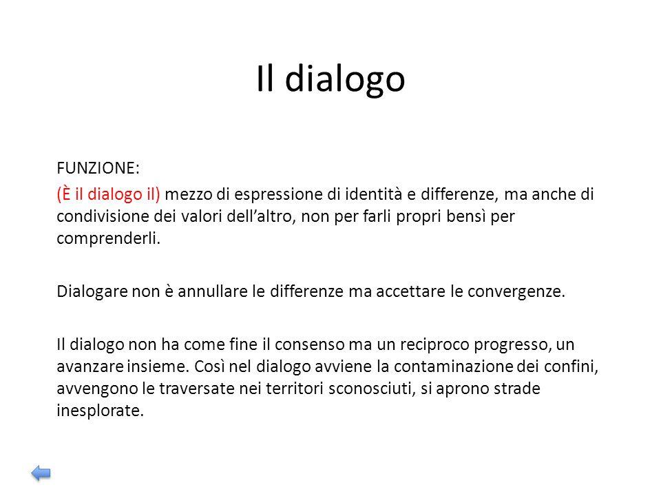Il dialogo FUNZIONE: (È il dialogo il) mezzo di espressione di identità e differenze, ma anche di condivisione dei valori dell'altro, non per farli propri bensì per comprenderli.