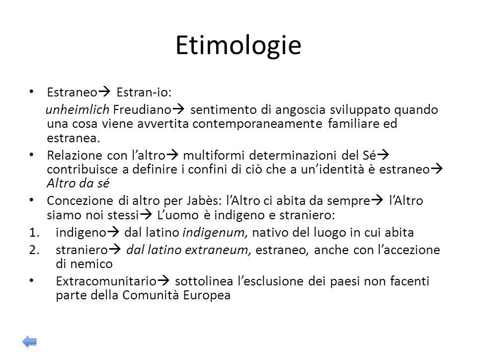 Etimologie Estraneo  Estran-io: unheimlich Freudiano  sentimento di angoscia sviluppato quando una cosa viene avvertita contemporaneamente familiare ed estranea.